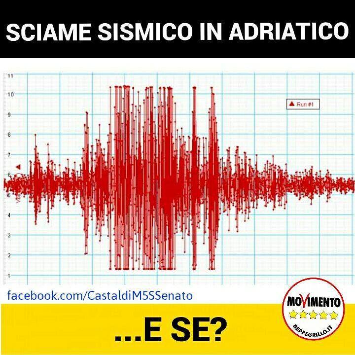 Sciame sismico nell'Adriatico e trivelle: i dubbi del M5S