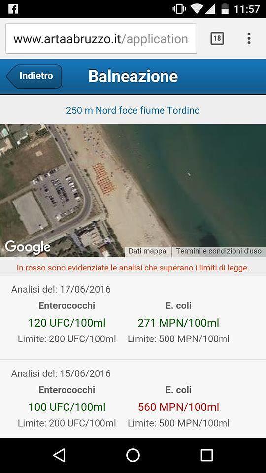 Analisi Arta ok, torna balneabile il mare a Giulianova sud