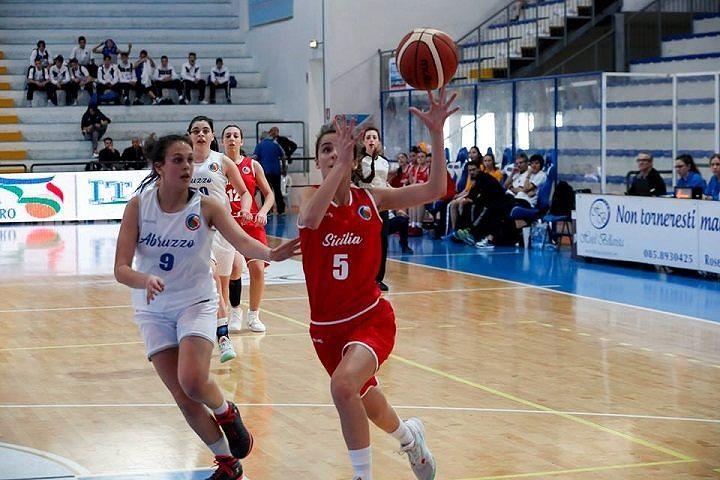 Basket, Trofeo delle Regioni 2017: partenza amara per l'Abruzzo