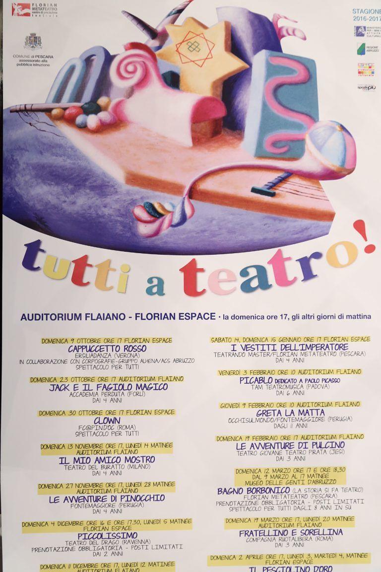 Pescara, il teatro per i più piccoli: al via la rassegna del Florian