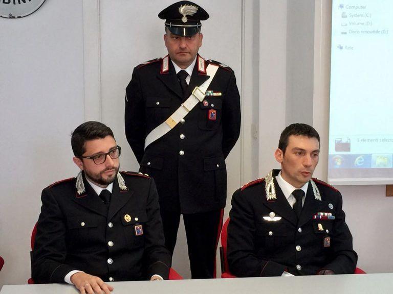 Pescara, sgominata la banda dei furti di rame VIDEO FOTO