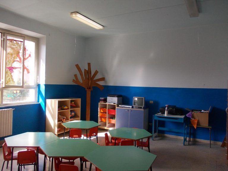 Teramo, scuole fredde e ancora incertezza sull'ampliamento dei nidi