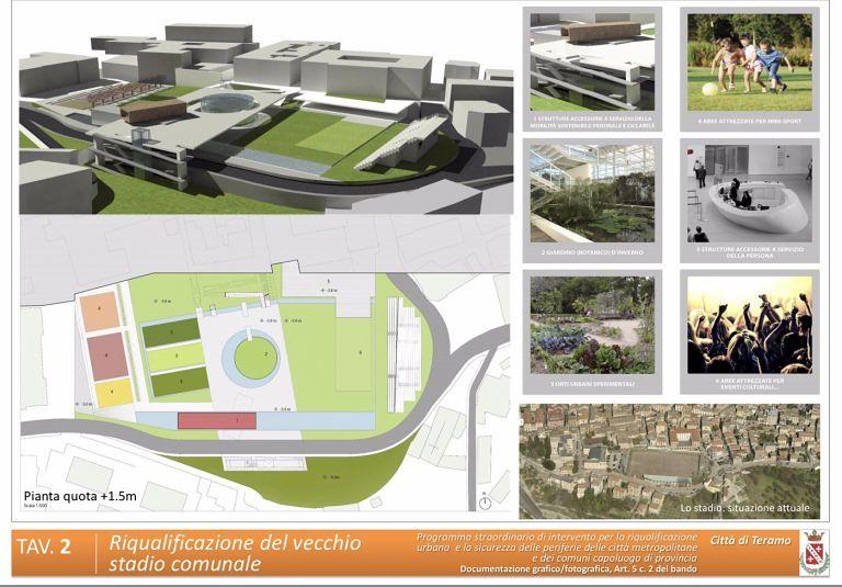 Teramo cambia volto: via libera al recupero del vecchio stadio e all'arretramento della stazione FOTO