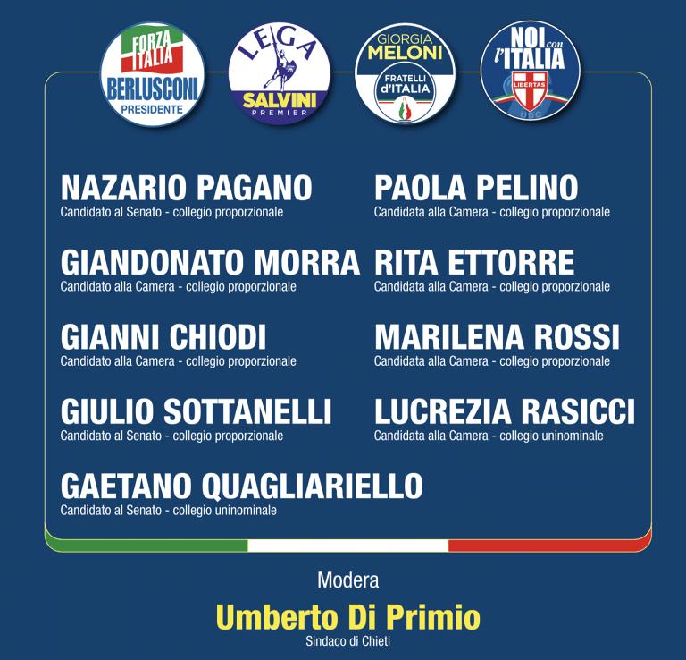 Mosciano Sant'Angelo, giovedì incontro con tutti i candidati di centrodestra