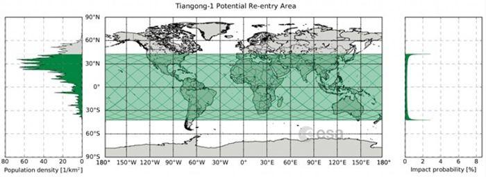 Stazione spaziale cinese cade in Italia? Più facile vincere la Lotteria