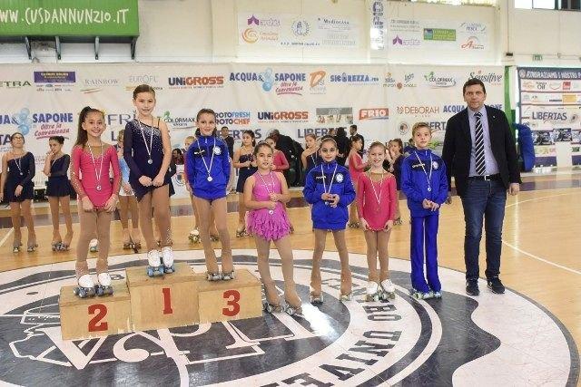 Grande successo a Chieti per il Campionato di Pattinaggio Artistico