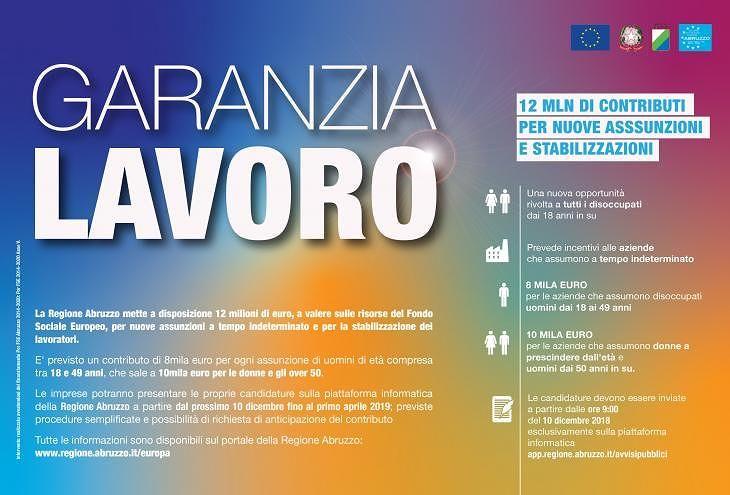 """Garanzia Lavoro: fondi esauriti per le tante domande. Bando """"chiude"""" in anticipo"""