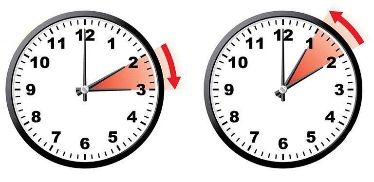 Addio al cambio dell'ora, ok del Parlamento Europeo