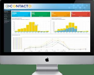 monitor contacto gestionale contatti hotel