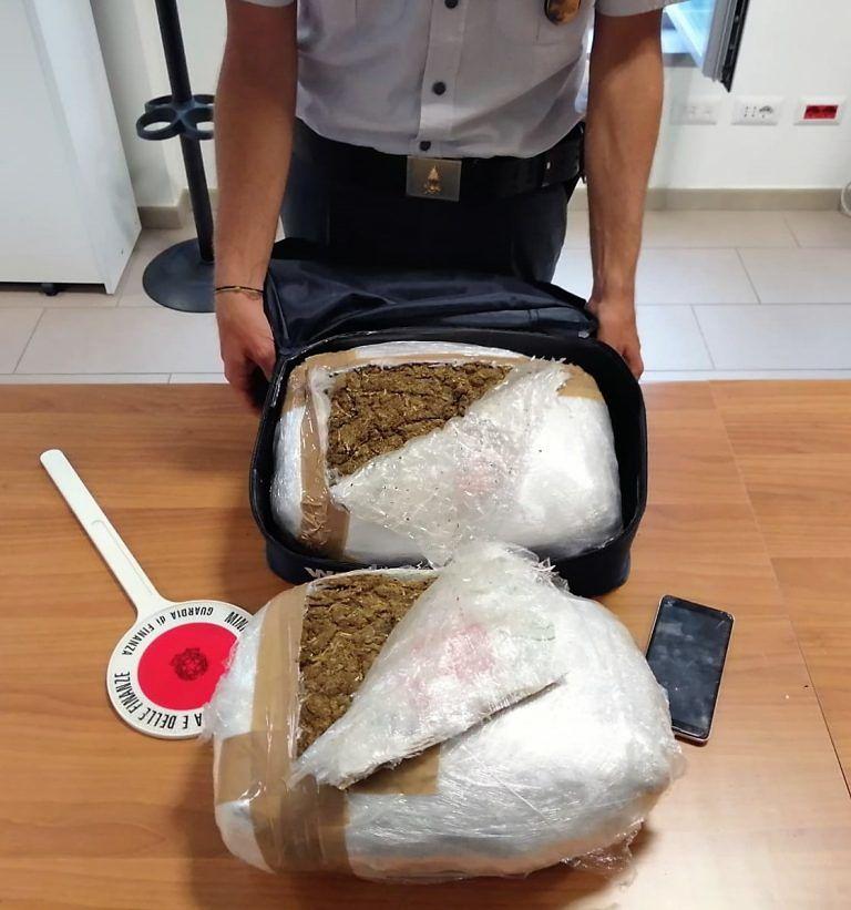 Pescara, 5,5kg di marijuana nello zaino: giovane spacciatore fermato fuori dalla stazione