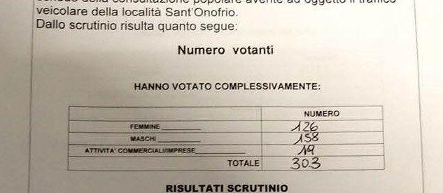 Referendum viabilità a Sant'Onofrio: i cittadini scelgono il doppio senso