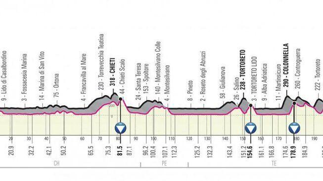 """Tortoreto """"vede"""" il Giro d'Italia: in Regione la presentazione della tappa"""