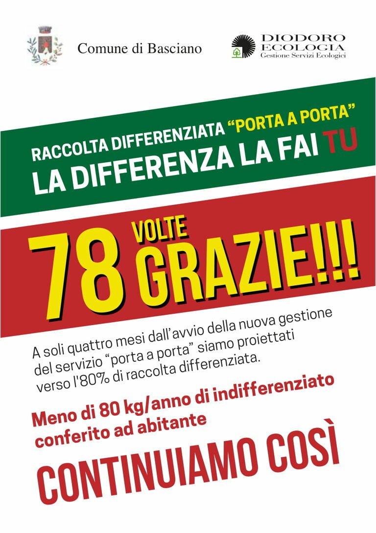 Basciano, raccolta differenziata: il Sindaco ringrazia i cittadini per gli ottimi risultati ottenuti