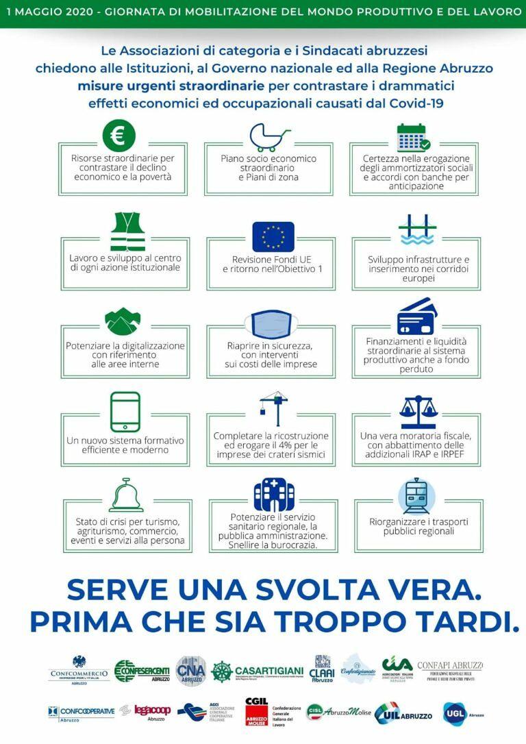 Fase due Abruzzo, associazioni e sindacati: serve una svolta vera prima che sia tardi
