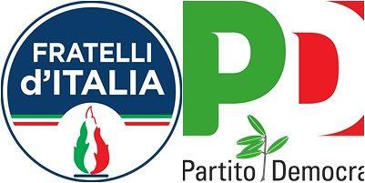 Teramo, emergenza Coronavirus: polemiche tra i coordinamenti provinciali di Pd e Fratelli d'Italia