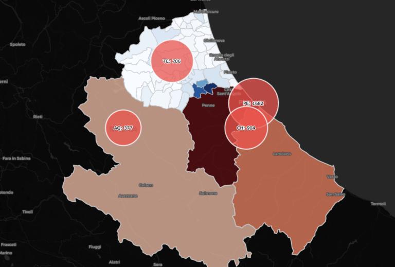 Covid 19, l'Izs tocca quota 100mila tamponi analizzati. I grafici della pandemia in Abruzzo