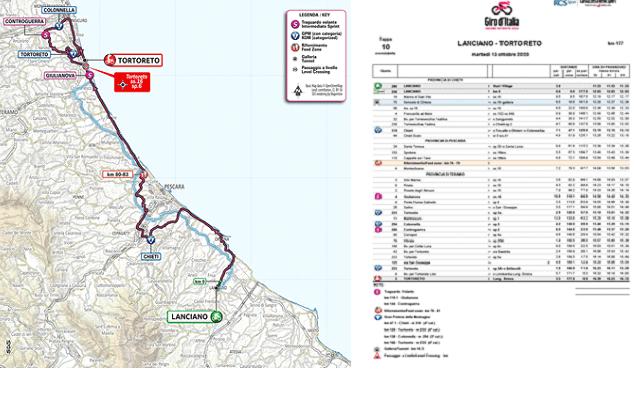 Giulianova, scuole chiuse il 13 ottobre per il Giro d'Italia
