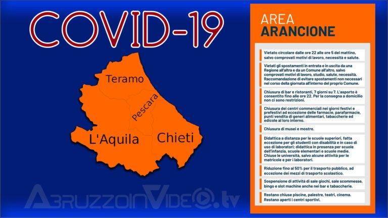 Zona arancione: nello stato di confusione istituzionale va garantita la riapertura ordinata delle attività