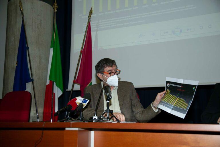 Abruzzo zona arancione: Marsilio replica alla diffida di Boccia e Speranza