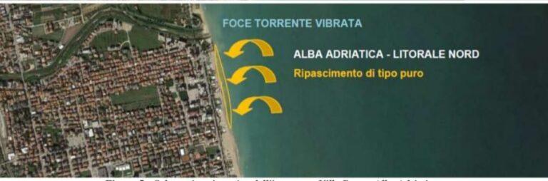 Ripascimento per Alba Adriatica, Martinsicuro e Villa Rosa: arriva l'ok dal Comitato Via