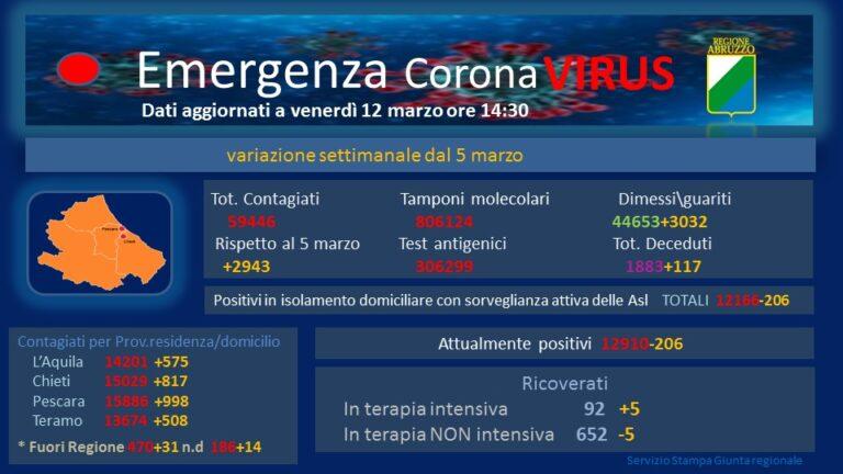 Scuole e zone rosse: la nuova ordinanza di Marsilio in vigore dal 15 marzo LEGGI