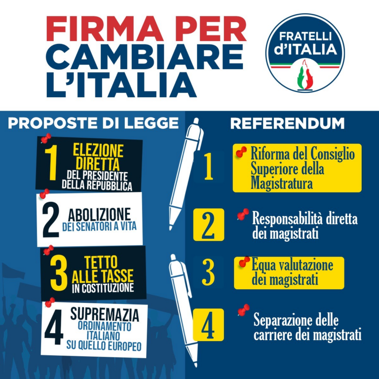 Referendum Giustizia: raccolta firme di Fratelli d'Italia in provincia di Teramo