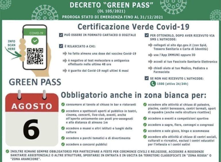 Primo giorno del Green pass: ma sono ancora tante le contraddizioni
