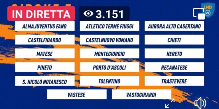 Serie D, le abruzzesi nel girone F al momento con 17 squadre