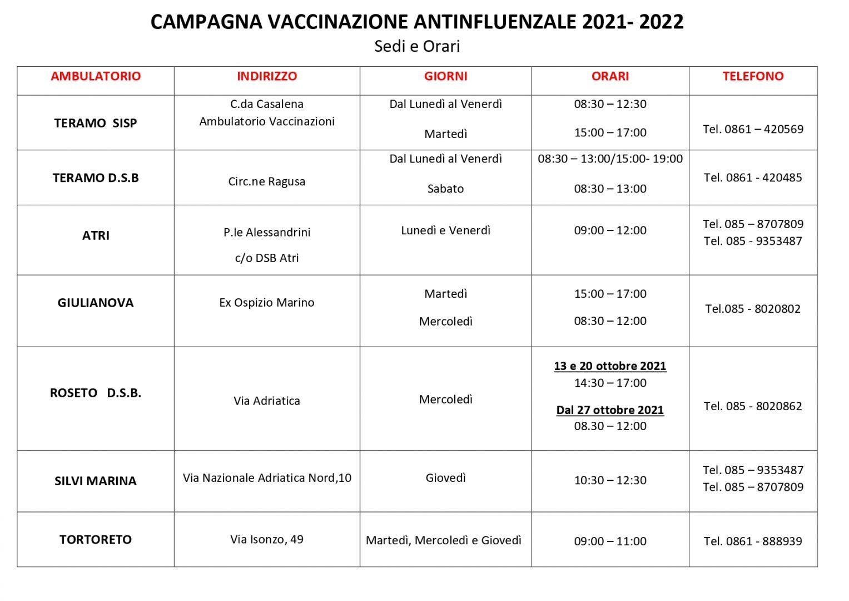 Asl Teramo, Covid e influenza: al via la somministrazione del doppio vaccino